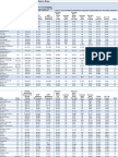 Fiscal Cliff MSA Table