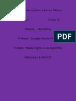 mapa cognitivo de  algoritmo