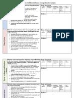 Effective Teams Comprehensive Analysis