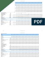 modèle fin PDF