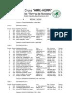 Clasificaciones Cross de Hiru-Herri 2012