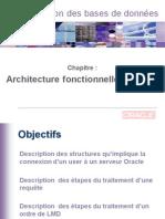 Architecture fonctionnelle d'Oracle