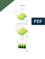 Gráficas de Funciones Trigonométricas en 3D