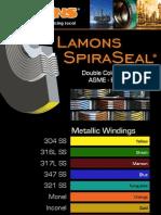 SpiraSeal Color Chart- Fastener-Bolt Data