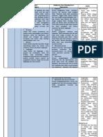 Analisa Perbedaan Dan Persamaan Teori Dalam Aplikasi Proses Keperawatan (1)