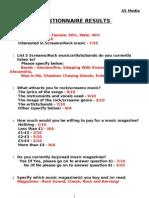 Quantitative Questionnaire Results