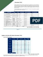 REC-Market Dec 2012