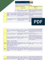 Pcmartinez Andamio Caracteristicas Proyectos