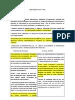 DIREITO PROCESSUAL PENAL ANOTAÇÕES (Salvo Automaticamente)