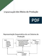 Tipologias de Producao1