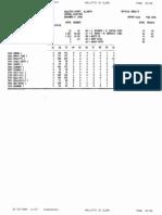 2008 Gallatin County, IL Precinct-Level Election Results