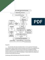 Patofisiologi Dan Definisi Dekubitus