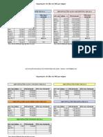 Importações de alho no ano de 2012