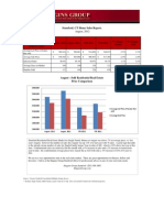 Stamford Sales Report August 2012