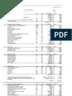 LPDA Warrenton Branch Depot Cost Estimate