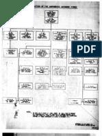 Operation Olympic Naval order ComPhibPac A11-45 Annex A, Appendix I