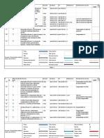 Proyecto de Dllo de Software para la Admin.Interna de los Col.Púb. de la Ciudad de Ibagué-Tol3-1