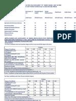 Mphil Phd Indegenous Scholarship Result Criteria