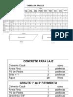 Tabela de traços de concreto e argamassa