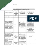 Kipp Amp Annual Report 2011-2012 - Appendix a - Final
