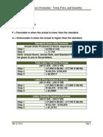 Labor Variance Formulas