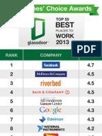 Glassdoor Best Places to Work 2013