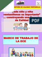 MODELO DE GESTIÓN DE CALIDAD VENTANILLA