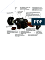 Motores Electricos -Lineas de Transmision