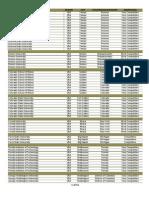2012-2013 Universities by Major - ARAMCO