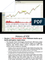 KSE Pakistan How It Reacts