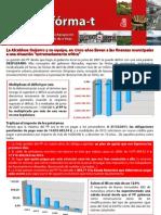 Boletín Informativo Diciembre 2012