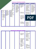 Preoperative and Post Liver Transplant Nursing Care Plan ...