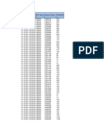 PS Planning and Optimization KPIs - Availability (901)