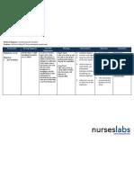 Nursing Care Plans CVA | Stroke | Earth & Life Sciences