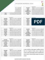 Classifiche Qualificazioni Mondiali 2014 Europa