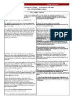 Codigo Tributario Texto Comparado Actualizado (2)