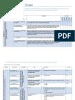 Interim Assessment Design Process