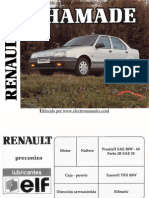Manual del usuario del Renault 19 de 1991