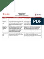 ltt session descriptions and facilitator bios nov2011