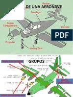 Partes Aeronave