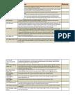 P1 Key Terms List