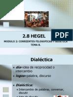 Hegel Dialectica