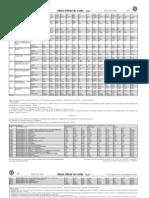 Relatório-Ministério-do-Planejamento