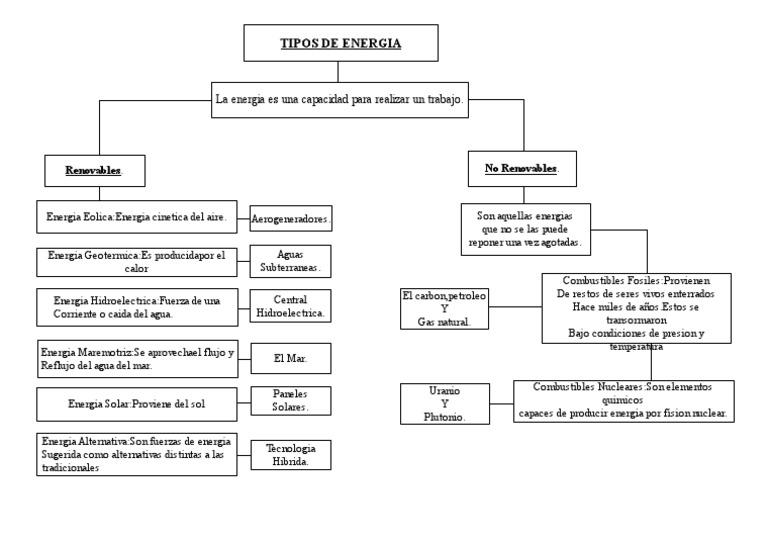 energias convencionales y no convencionales pdf