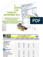 Tasas Financiamiento Tarjetas Crédito Entidades Financieras
