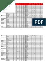 Tabela Equivalências 2013
