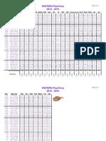 Final 2012-2013 Picks
