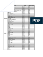 Denso Spark Plug Chart