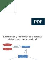 Economia Regional - Resumen