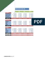 Lab 01-Excel Basico